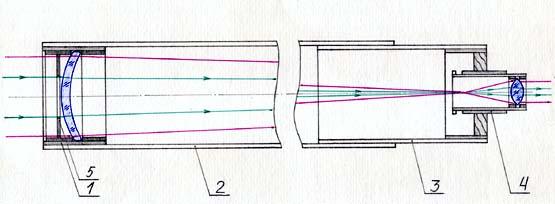 Изготовление телескопа своими руками